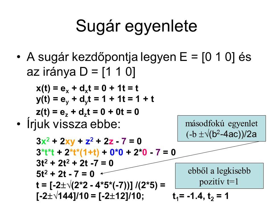 Sugár egyenlete A sugár kezdőpontja legyen E = [0 1 0] és az iránya D = [1 1 0] Írjuk vissza ebbe: